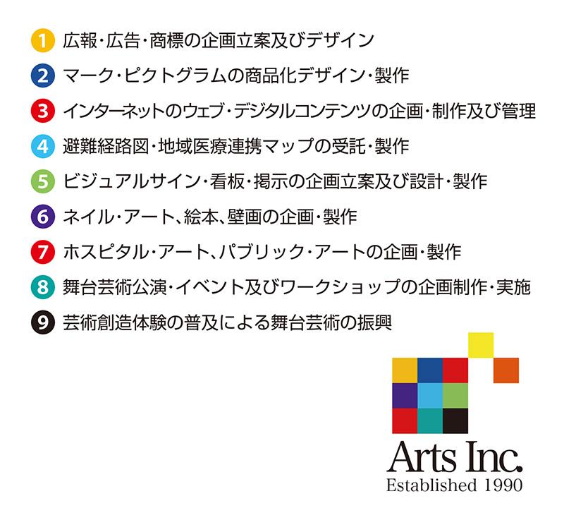 Arts Inc.事業の目的