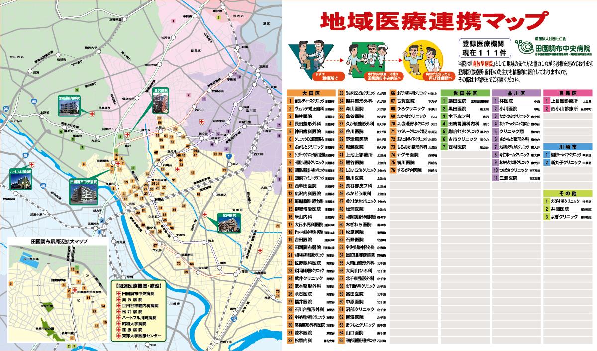 田園調布中央病院地域医療連携マップパネル