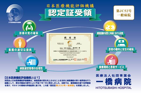 一橋病院日本医療機能評価機構認定証受領ポスター