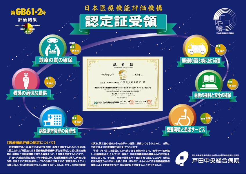 戸田中央総合病院日本医療機能評価機構認定証受領ポスター(A0 2005年3月制作