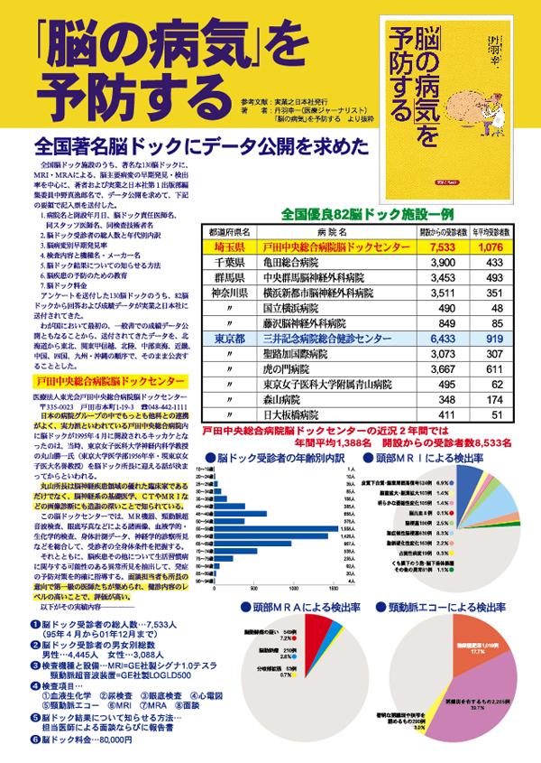 「脳の病気」を予防する・本の紹介グラフィック・ポスターデザイン(B2)2002年10月制作